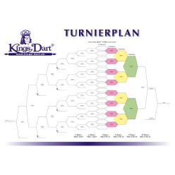 Kings Dart® Turnierplan im Großformat